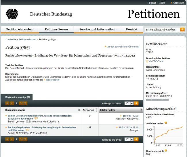 Petition Endergebnis
