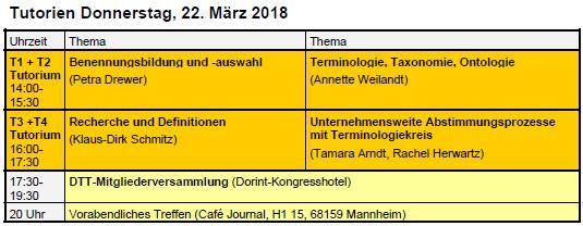 Programm DTT-Symposion 2018