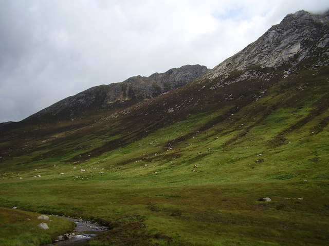 Goatfell, Isle of Arran